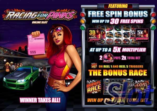 Slot Car Racing Games Online