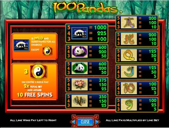 100 Pandas Slot Paytable