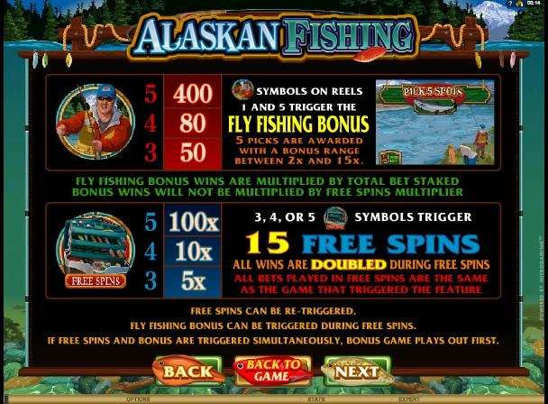 Alaskan Fishing Paytable