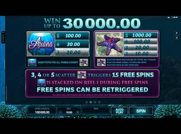 Ariana Slot Paytable