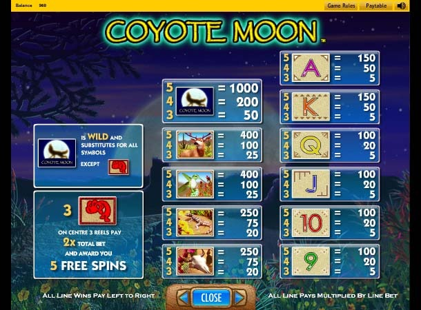 Coyote Moon Slot Paytable