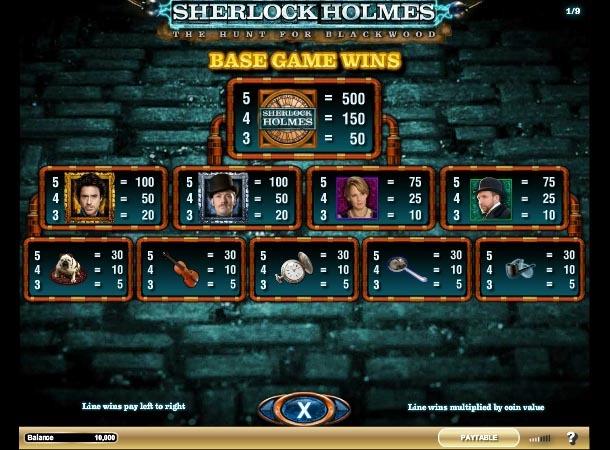 Sherlock Holmes Base Game Slot