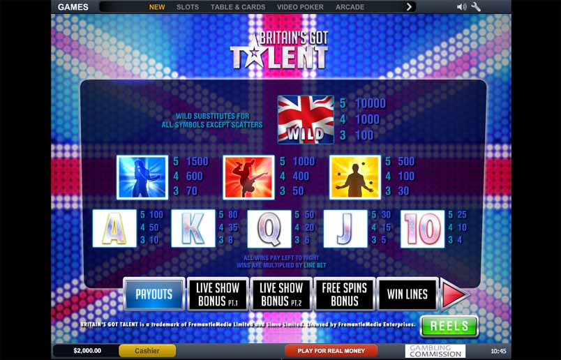 Britain's Got Talent Paytable