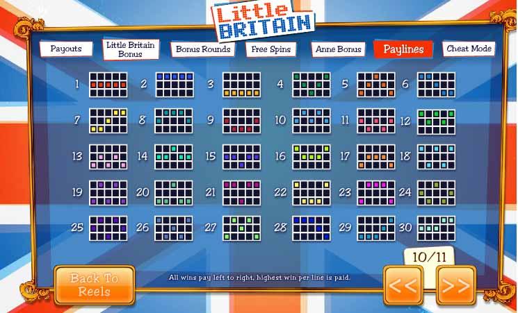 Little Britain Slot Paytable