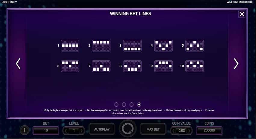 Joker Pro Slot Paytable