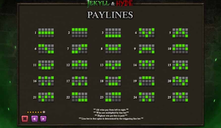 Jekyll and Hyde Slot Paytable