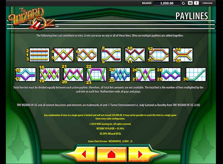 online slot games the gaming wizard