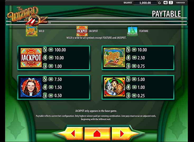 The Wizard of Oz Slot Bonus