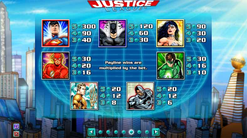 Justice League Slot Paytable