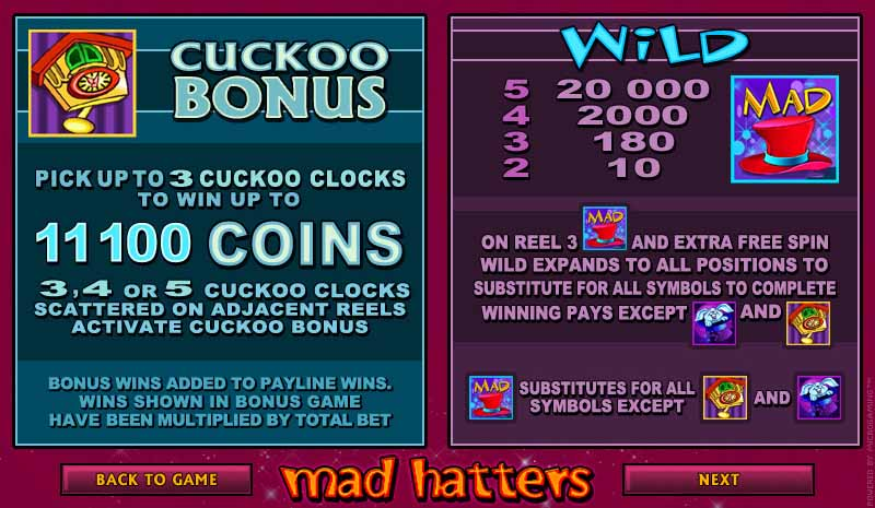 Mad Hatters Slot Paytable
