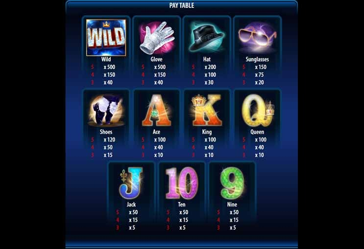Michael Jackson King of Pop Slot Paytable