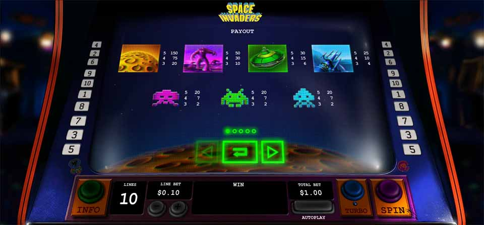 Space Invaders Slot Paytable