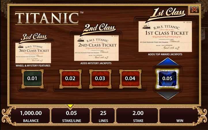 Titanic Slot Bonus Feature