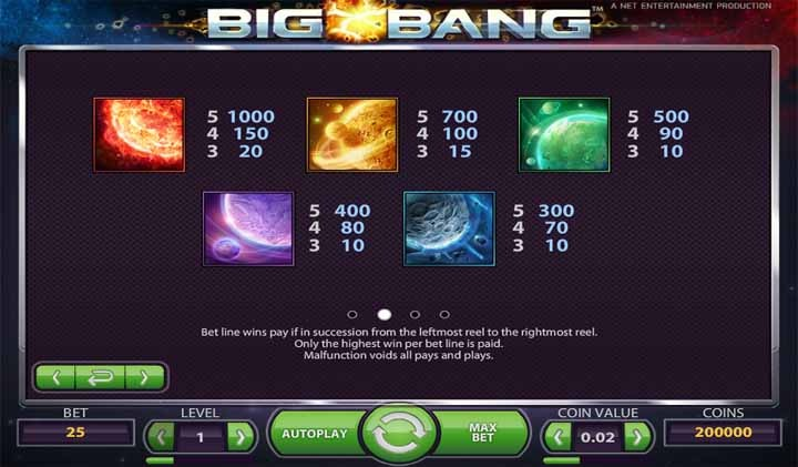 Big Bang Slot Paytable