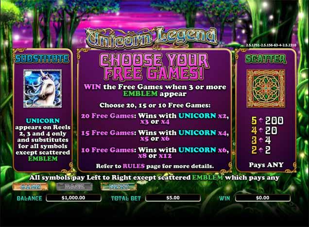Enchanted Unicorn Slot Bonus