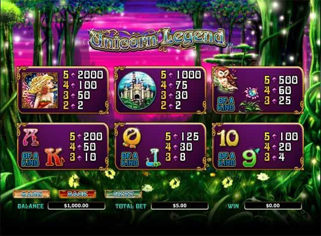 Enchanted Unicorn Slot Paytable