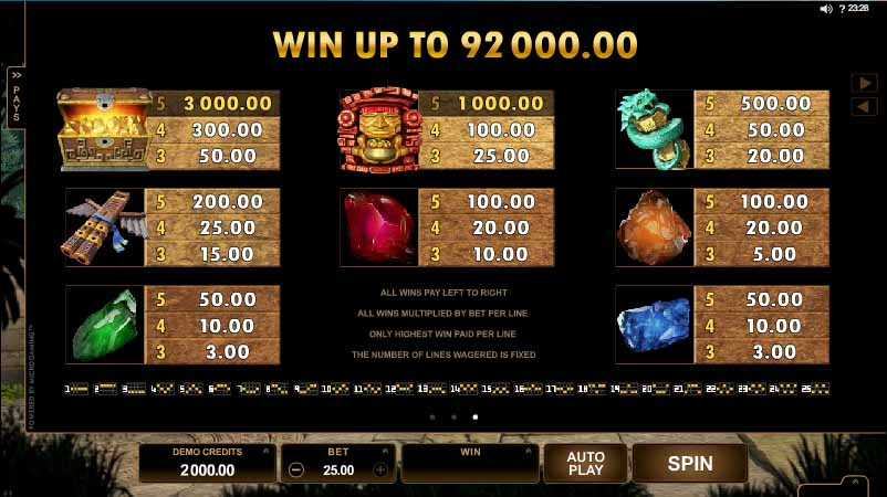 Jungle Jim El Dorado Slot Paytable