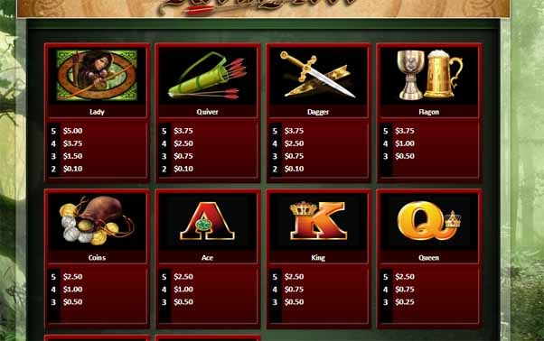 Lady Robin Hood Slot Paytable