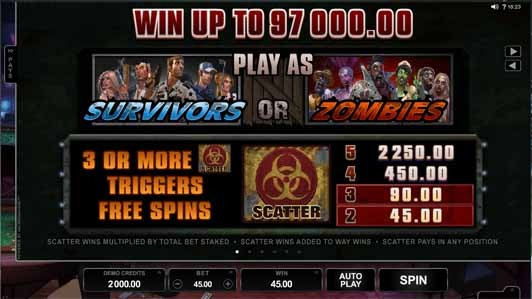 Lost Vegas Slot Bonus