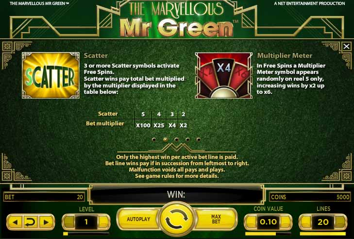 The Marvellous Mr. Green Slot Paytable