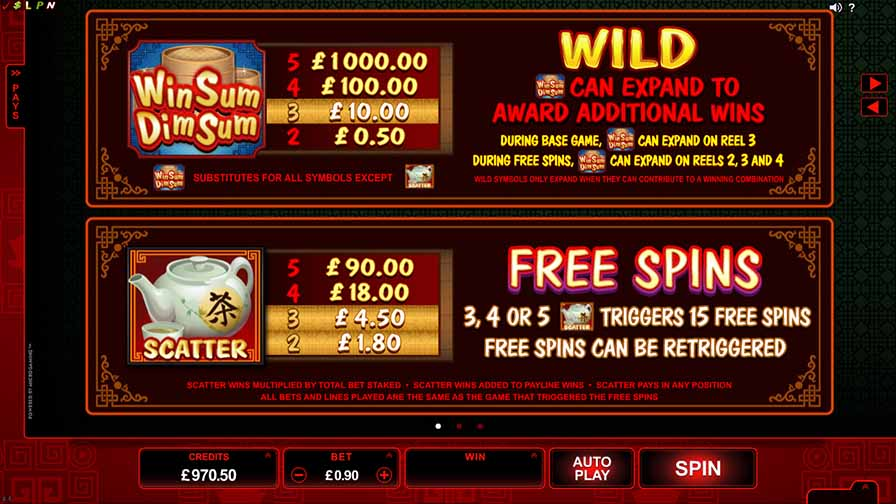 Win Sum Dim Sum Slot Game Paytable