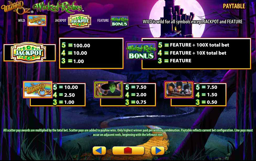 Wizard of Oz Wicked Riches Slot Paylines