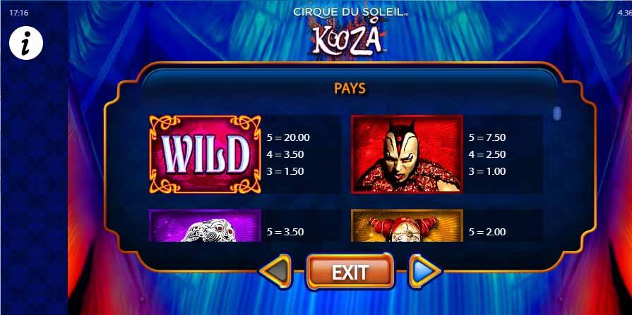 Cirque Du Soleil Kooza Slot Bonus