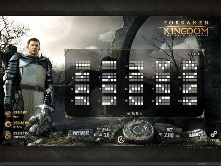 Forsaken Kingdom Slot Paytable