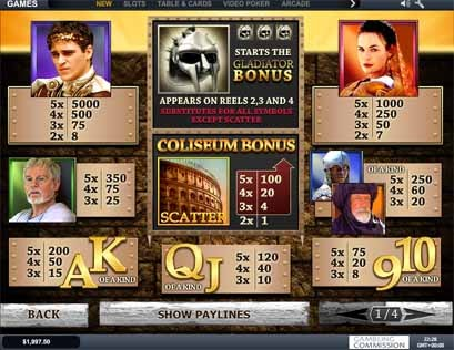Gladiator Slot Paytable