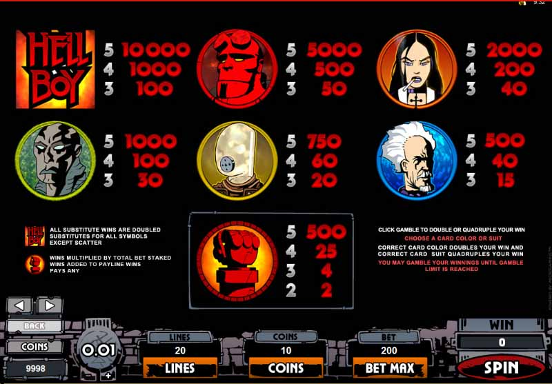 Hellboy Slot Paytable