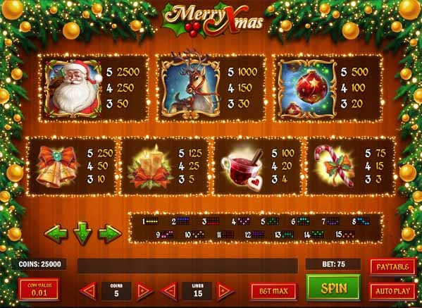 Merry Xmas Slot Paytable