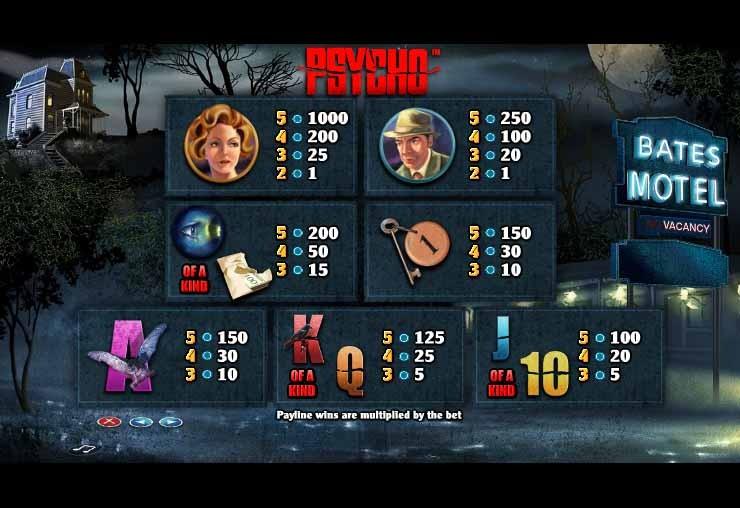 Psycho Slot Paytable