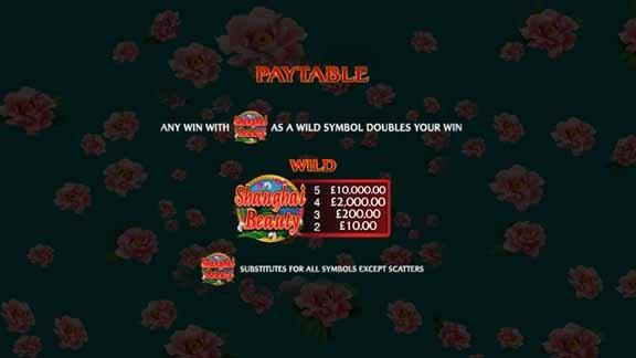 Shanghai Beauty Slot Paytable