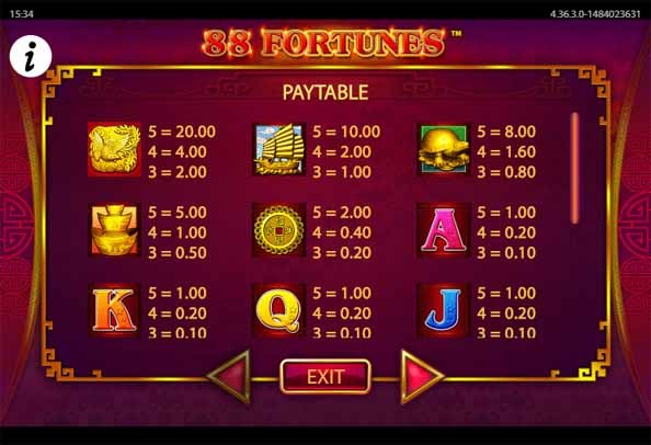 88 Fortunes Slot Bonus