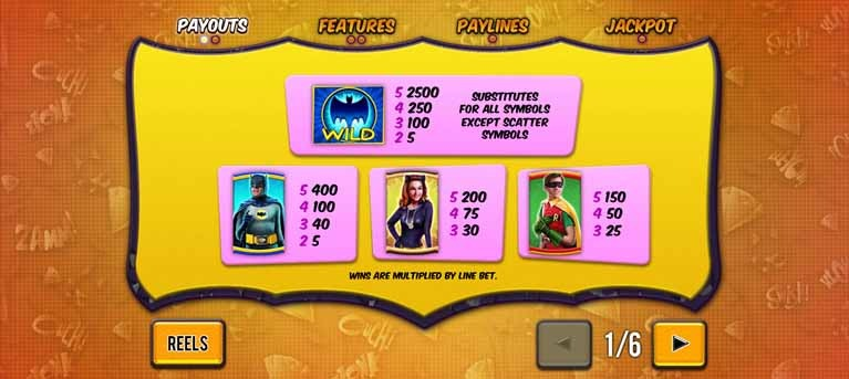 Batman & Catwoman Cash Slot Paytable