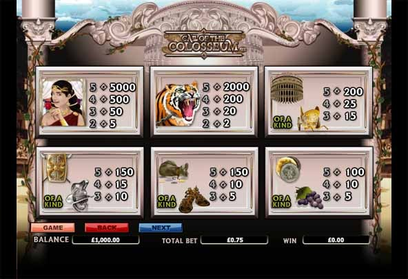 Call of the Colosseum Slot Paytable
