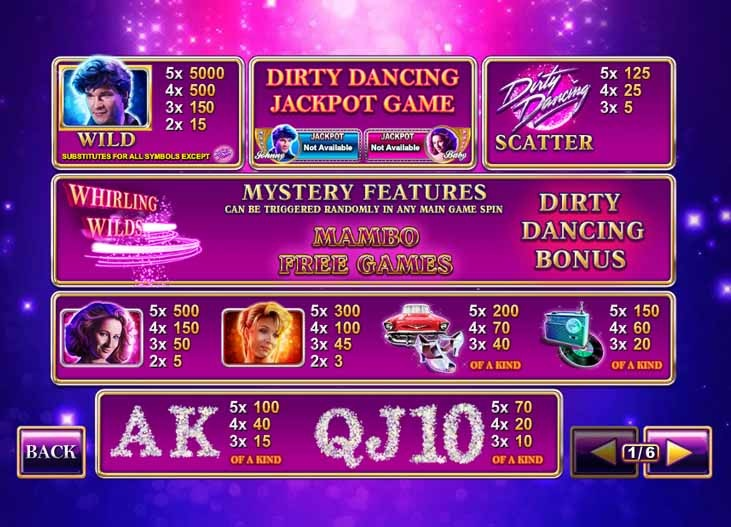 Dirty Dancing Slot Paytable