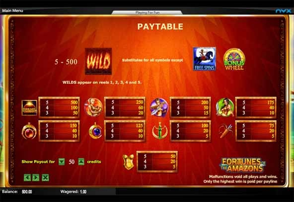 Fortunes of the Amazons Slot Paytable