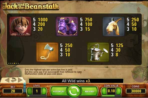 Jack and the Beanstalk Slot Paytable