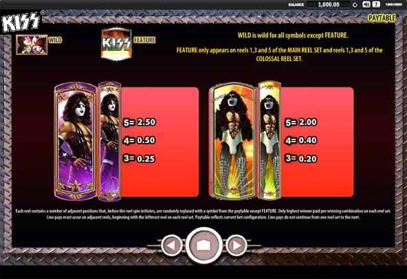 Kiss Slot Bonus