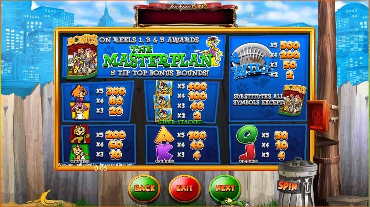 Top Cat Slot Paytable