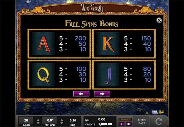 Van Gough Slot Paytable