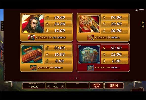 Huangdi The Yellow Emperor Slot Paytable