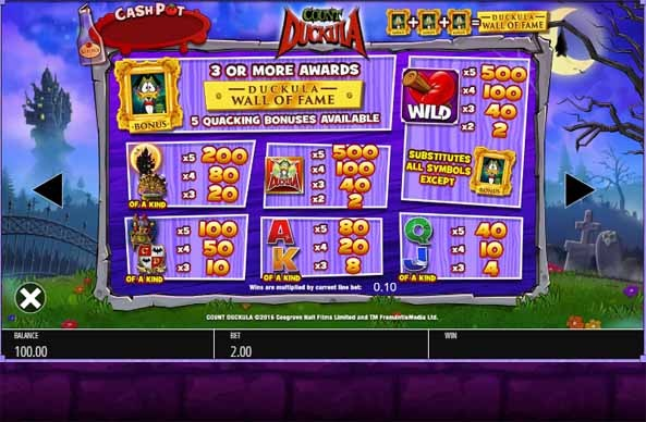 Count Duckula Slot Paytable