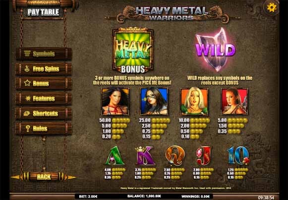 Heavy Metal Warriors Slot Paytable