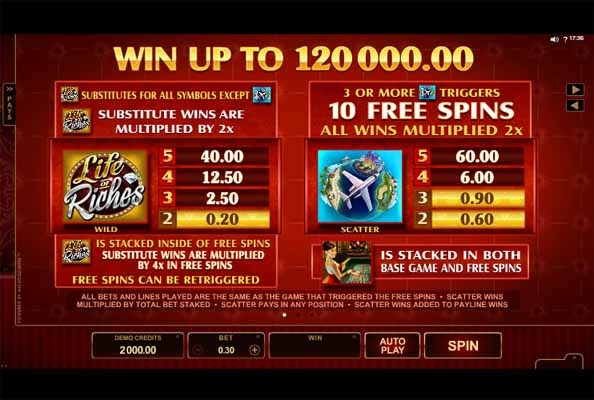 Life of Riches Slot Game Bonus