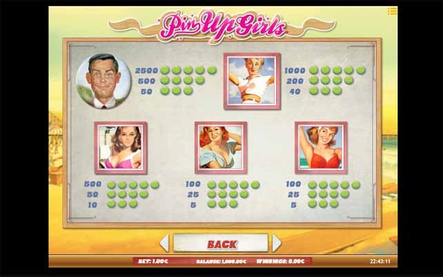 Pin Up Girls Slot Bonus