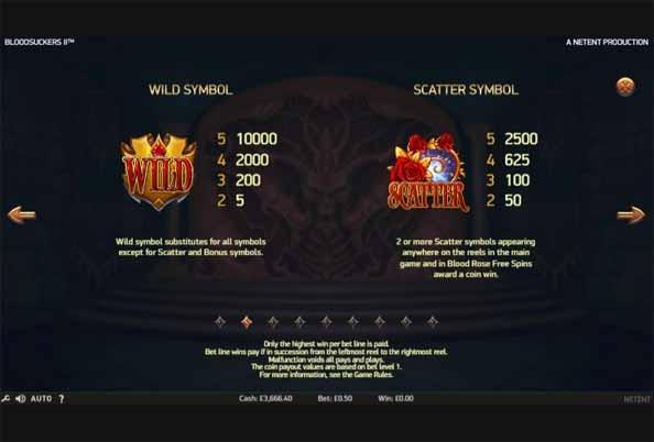 Bloodsuckers II Slot Paytable