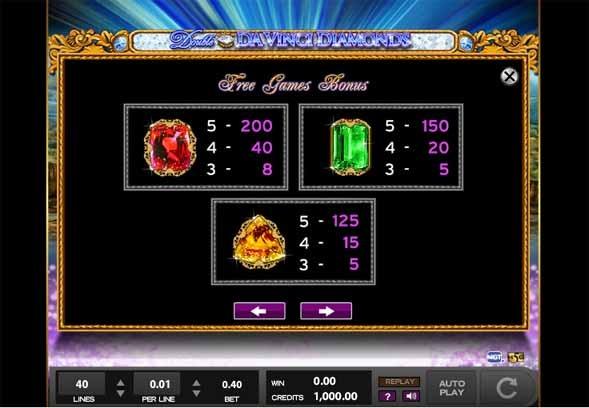 Double Da Vinci Diamonds Slot Paytable