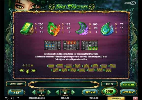 Jade Magician Slot Paytable